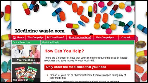 medicineswaste